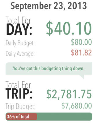 Trail Wallet For Travel Budgeting